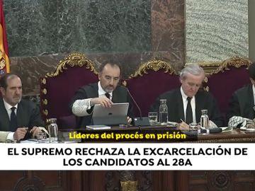 El Tribunal Supremo rechaza la petición de libertad de Junqueras, Romeva, Sánchez, Turull y Rull