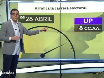 ¿Cuáles serán los partidos políticos más activos en esta campaña electoral?