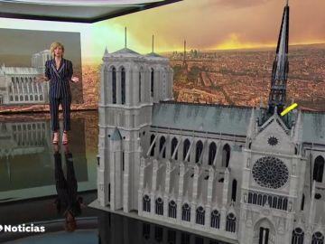 ¿Dónde se originó el fuego de Notre Dame?