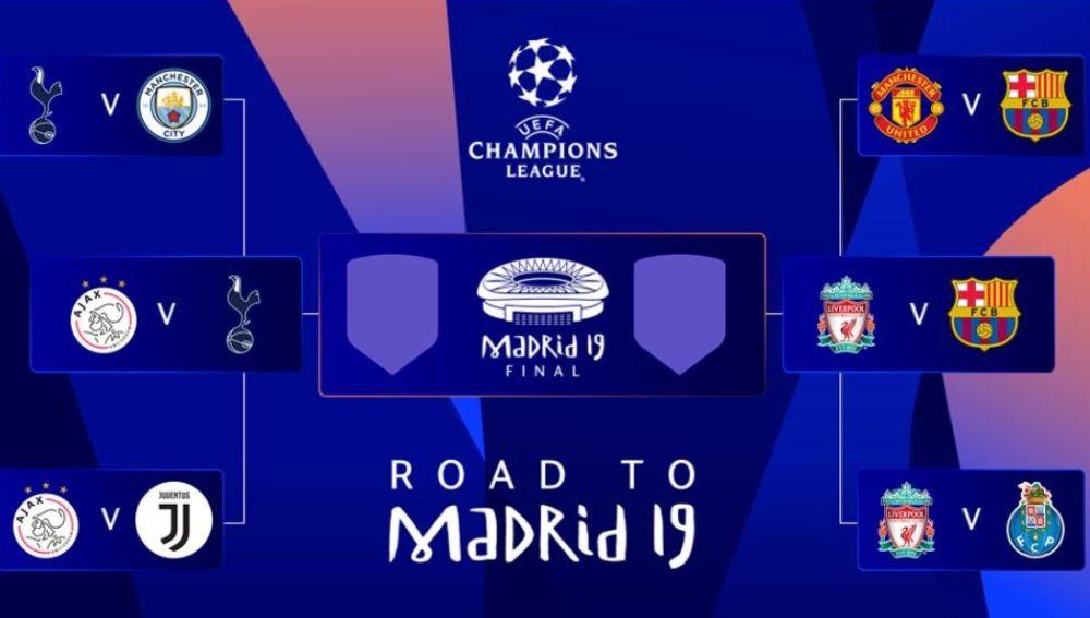 Cruce de semifinales de la Champions 2018/19