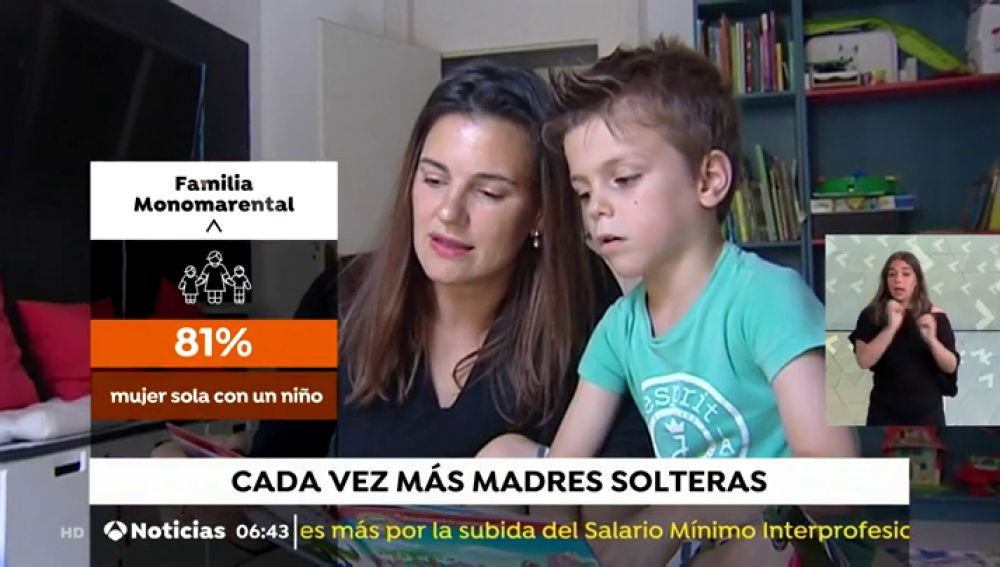 Familias monoparentales en España.