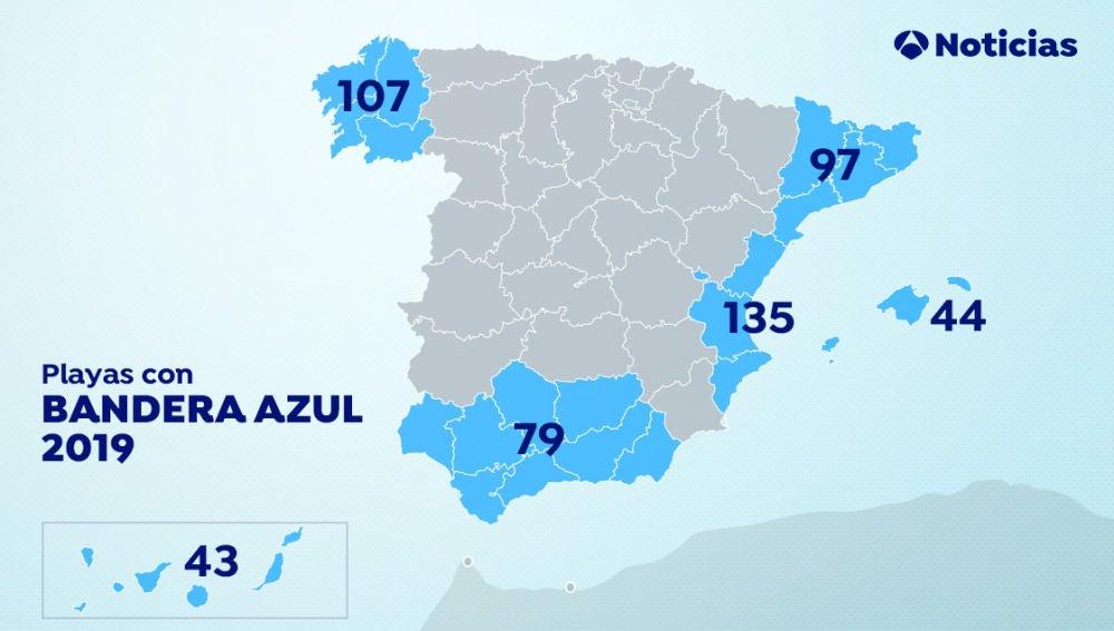 Playas con Bandera Azul en España