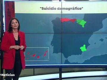 """Todas las comunidades autónomas, excepto Murcia, camino del """"suicidio demográfico"""""""