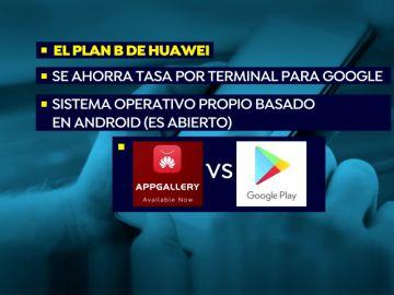 ¿Tienes un móvil Huawei? Así te afecta el veto de Google