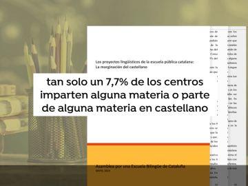 La Asamblea por una Escuela Bilingüe denuncia que las escuelas catalanas no cumplen la ley educativa