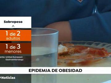 Epidemia de obesidad en Europa: este es el ranking por países