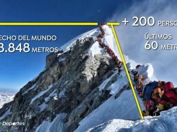 Lo nunca visto: el mayor atasco de la historia para hacer cumbre en el Everest