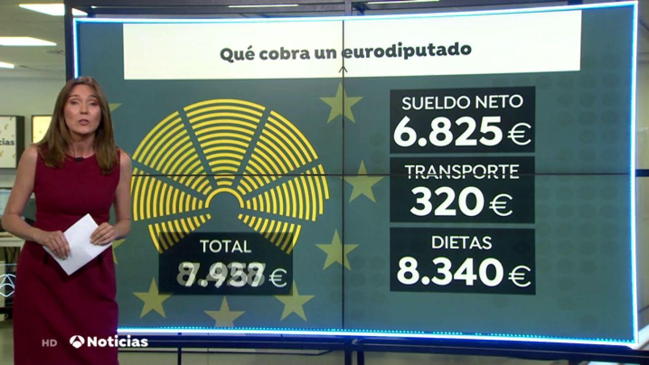 El Sueldo Neto Mensual De Los Eurodiputados Ronda Entre