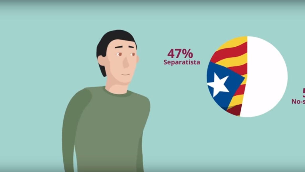 Un Catalán Desmonta Los Argumentos Del Independentismo