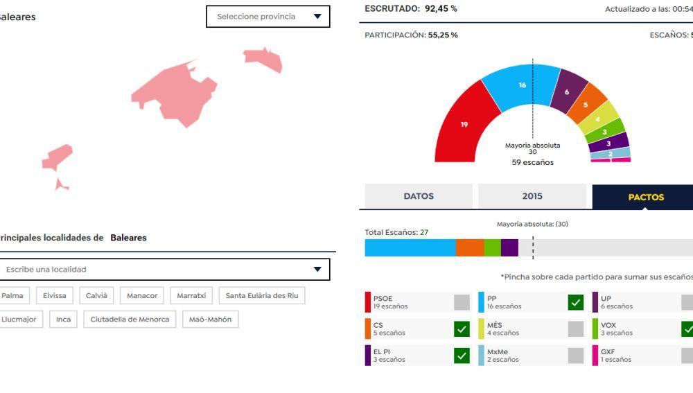 Mapa elecciones Islas Baleares