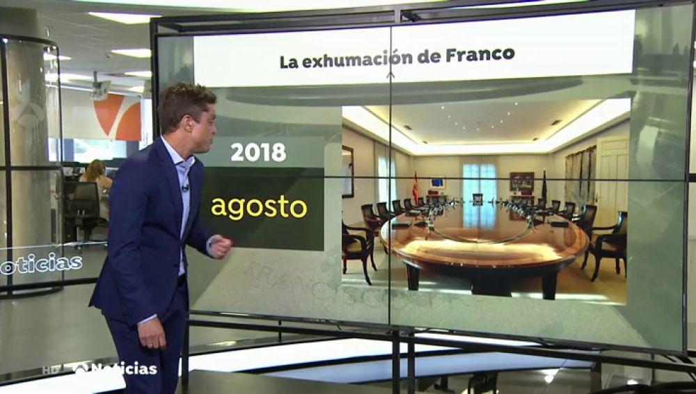 La cronología de la exhumación de Franco del Valle de los Caídos