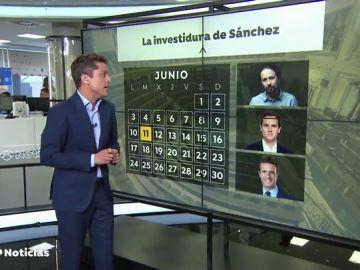 Pedro Sánchez abrirá el día 11 con Pablo Iglesias la ronda de contactos para su investidura