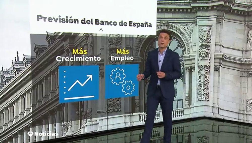 Banco de España sube 2 décimas su previsión de crecimiento en 2019