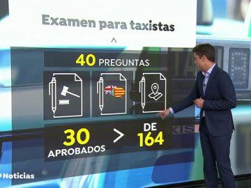 Los taxistas de Valencia se quejan de la dificultad del examen para conseguir una licencia de taxi