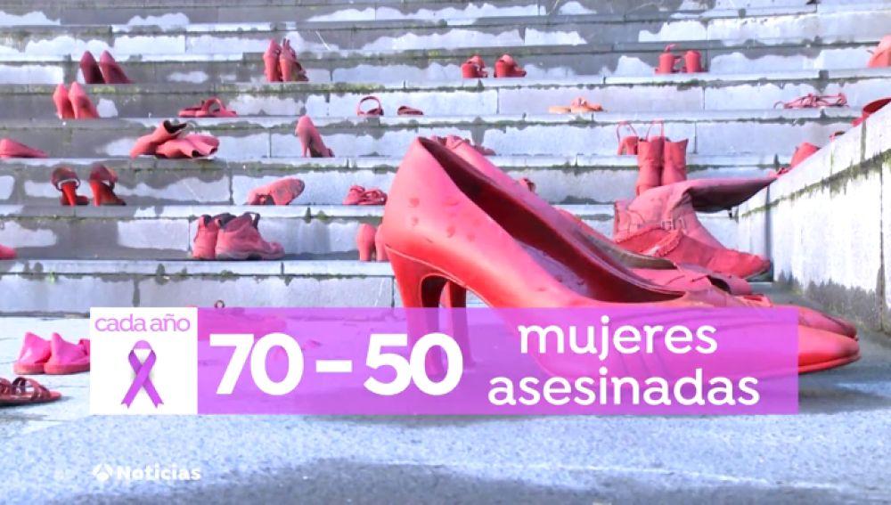 La lacra de la violencia de género en España: cerca de alcanzar las 1.000 víctimas mortales