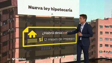Claves de la nueva ley hipotecaria: todo lo que debes saber si vas a pedir una hipoteca