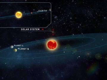 Los planetas descubiertos a 12,5 años luz