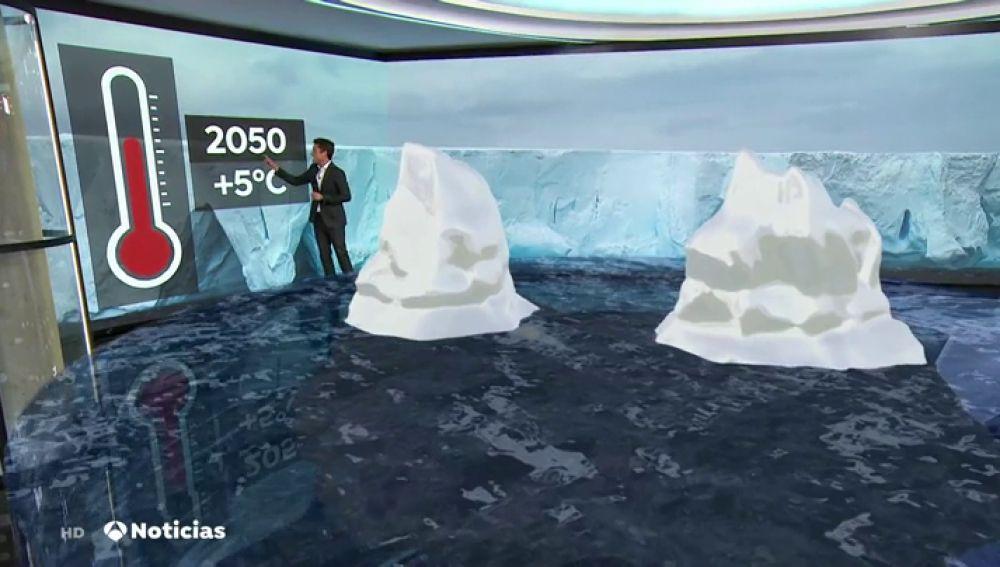 CAMBIO CLIMATICO TODO