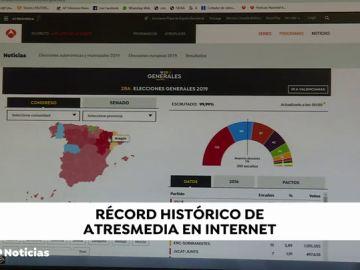 Récord histórico de Atresmedia en Internet con 23,7 millones de usuarios únicos y el noveno puesto del ránking Comscore