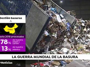 GUERRA DE LA BASURA TODO