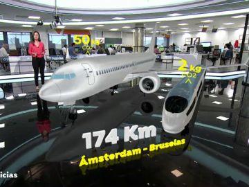 Prohibir los vuelos, la nueva propuesta mundial que propone reducir el calentamiento global