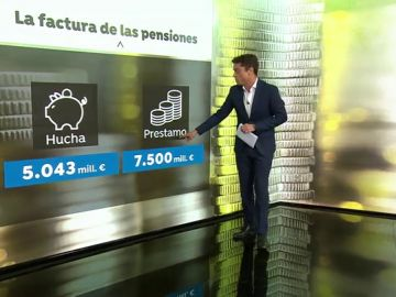 El Gobierno destina 7.500 millones del préstamo para pagar pensiones de julio