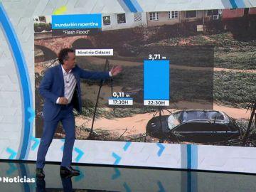 Brasero explica las causas de las inundaciones de Tafalla