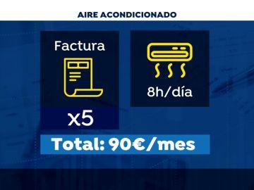 El aire acondicionado puede subir la factura casi 100 euros al mes