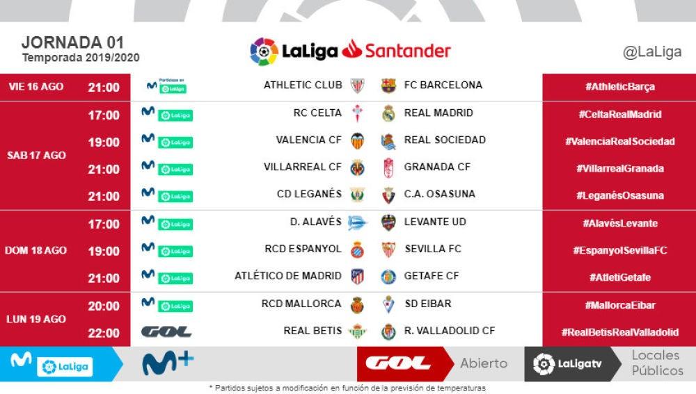 Calendario La Liga 2019.Calendario Liga Santander 2019 2020 Horario De Las Tres Primeras