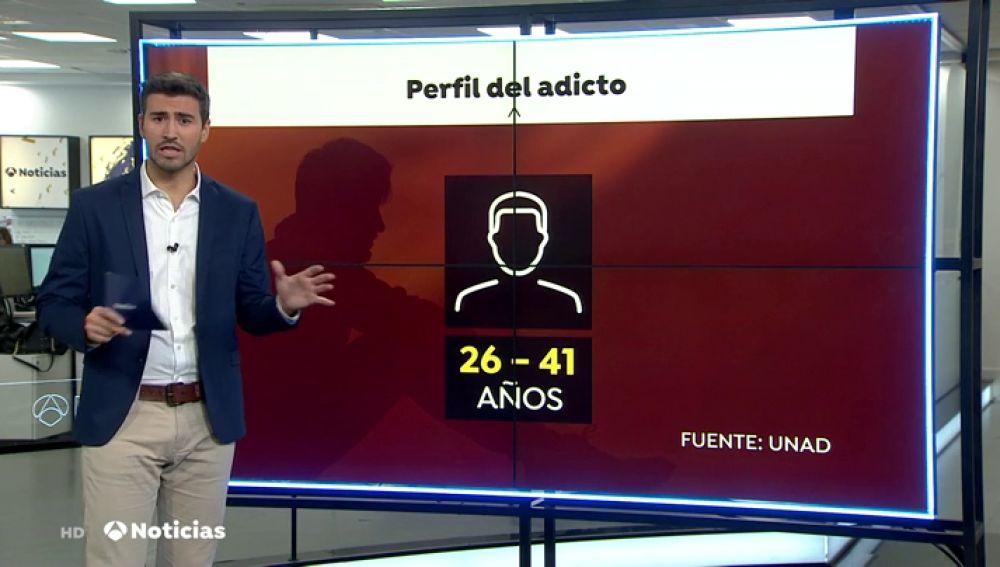 Crece la adicción de los españoles a los juegos de azar y las apuestas deportivas