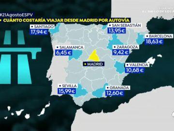 Cuanto costaría viajar por Madrid por autovía