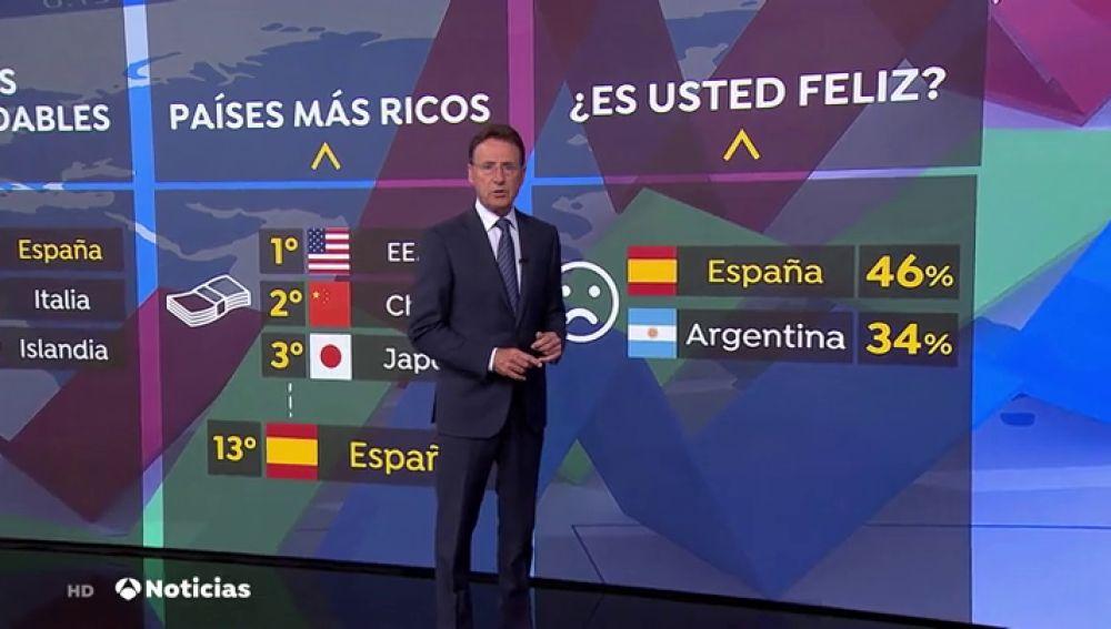 España, el país más saludable del mundo y el menos feliz de Europa
