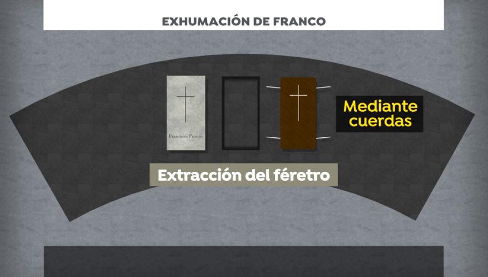 """El Gobierno prepara la exhumación de Franco para que """"no sea un espectáculo"""""""