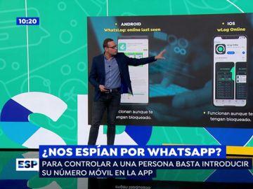 Nos espían por WhatsApp.