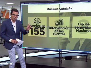 Opciones si la Generalitat insiste en la desobediencia: artículo 155, control de cuentas o Ley de Seguridad Nacional
