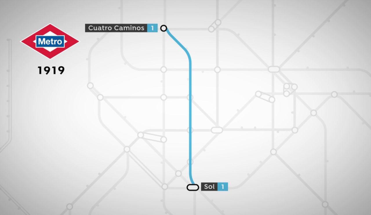 Así ha evolucionado el Metro de Madrid