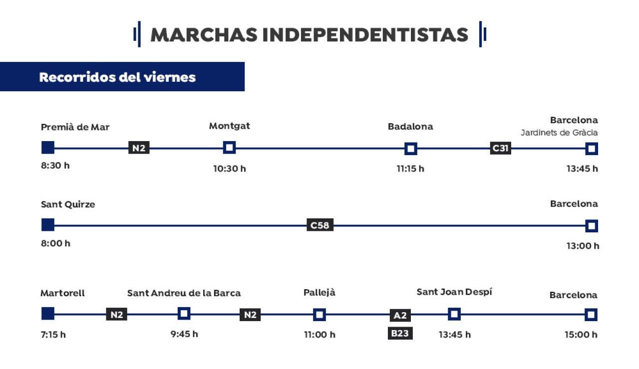 Recorrido y horario de las marchas independentistas