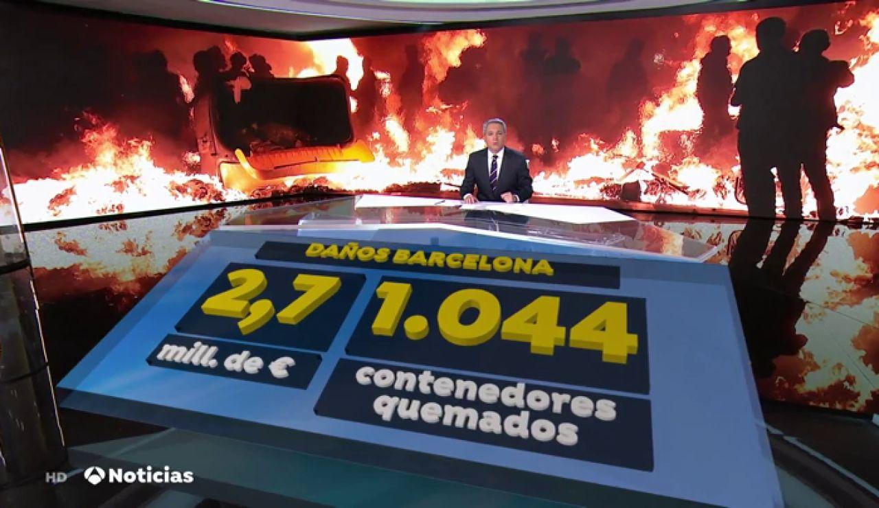 Casi 600 heridos, 2,7 millones en daños y 199 detenidos en las protestas en Cataluña
