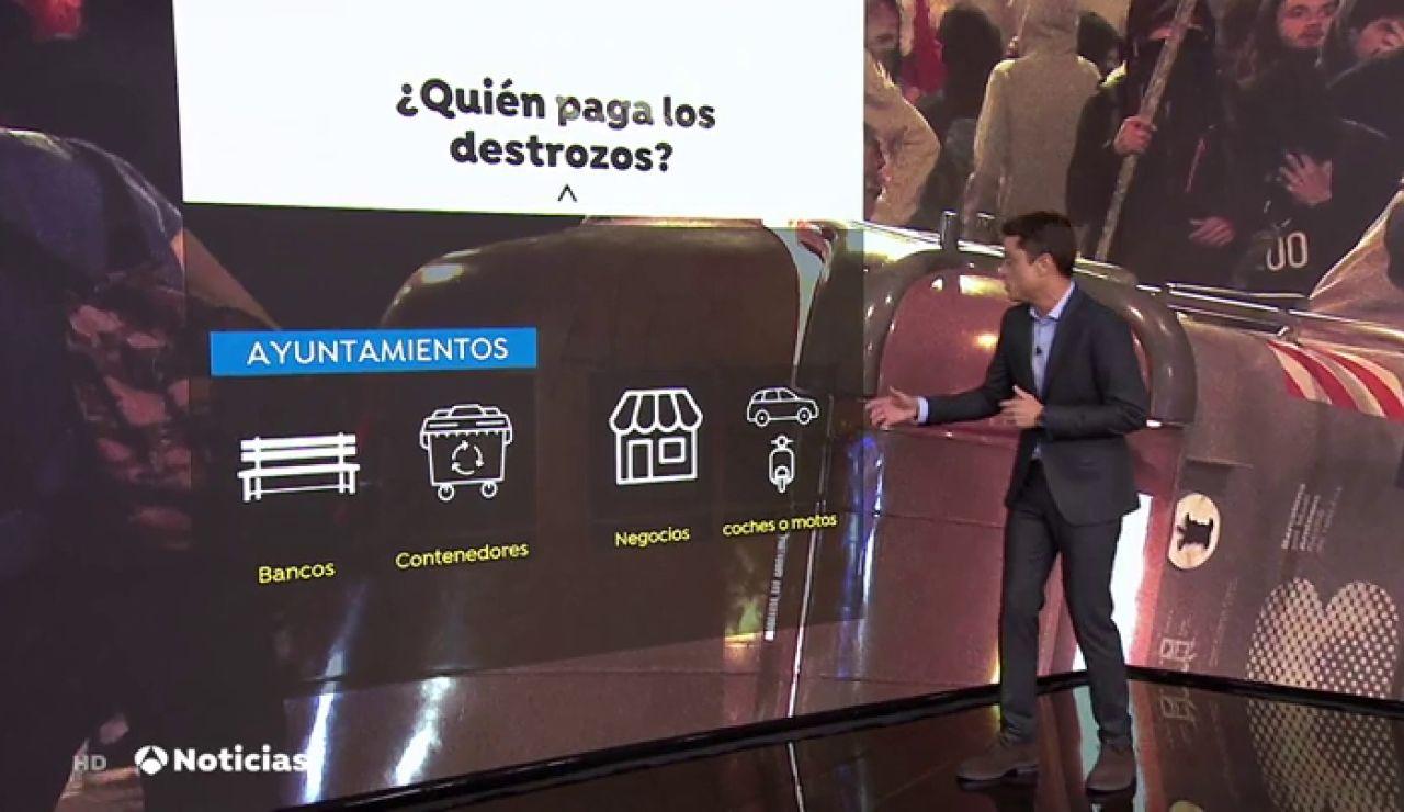 ¿Quien paga los destrozos en Cataluña tras las protestas?