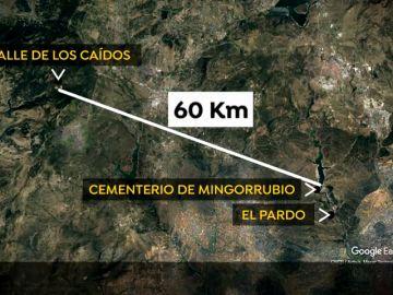 El último viaje de Franco: 60 kilómetros por aire o tierra
