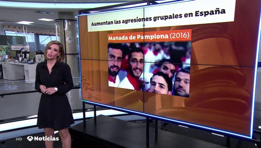 Las agresiones sexuales en grupo crecen en España: recorrido desde 'La Manada' de Pamplona hasta la de Barakaldo