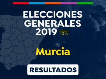 Elecciones generales 2019: Resultado de las elecciones generales en Murcia el 10-N