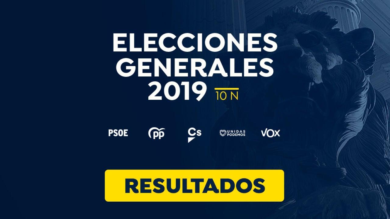Resultado de las elecciones generales 2019 en San Esteban de los Patos - Antena 3 Noticias