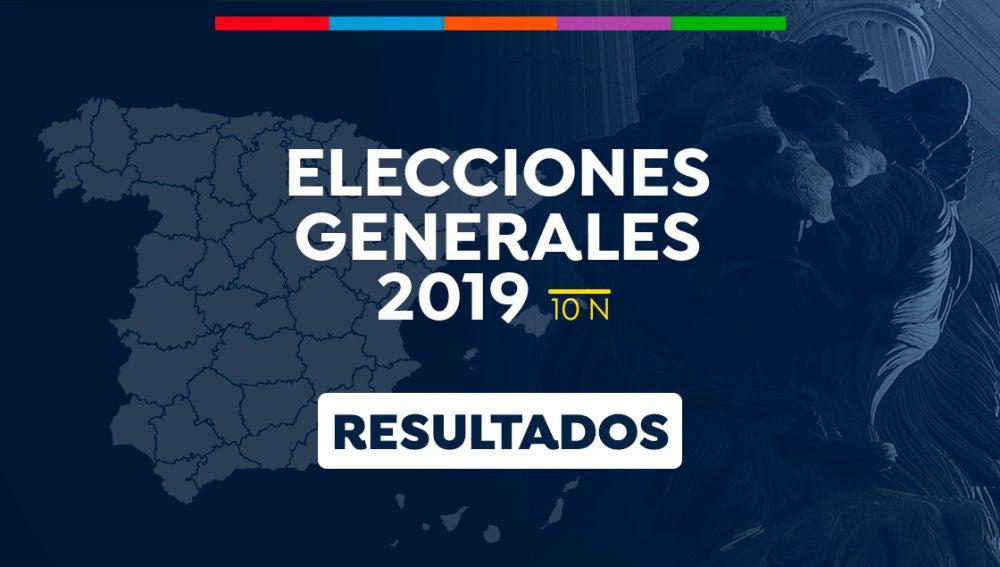Elecciones generales 2019: Resultado de las elecciones generales el 10-N
