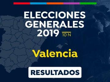 Elecciones generales 2019: Resultado de las elecciones generales en Valencia el 10-N