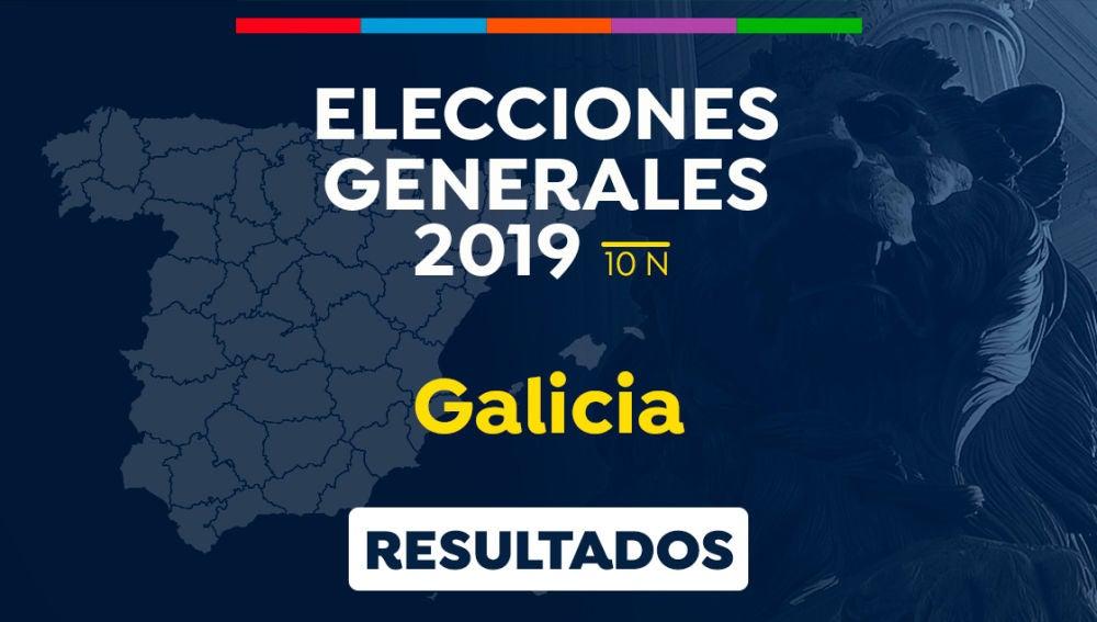 Elecciones generales 2019: Resultado de las elecciones generales en Galicia el 10-N