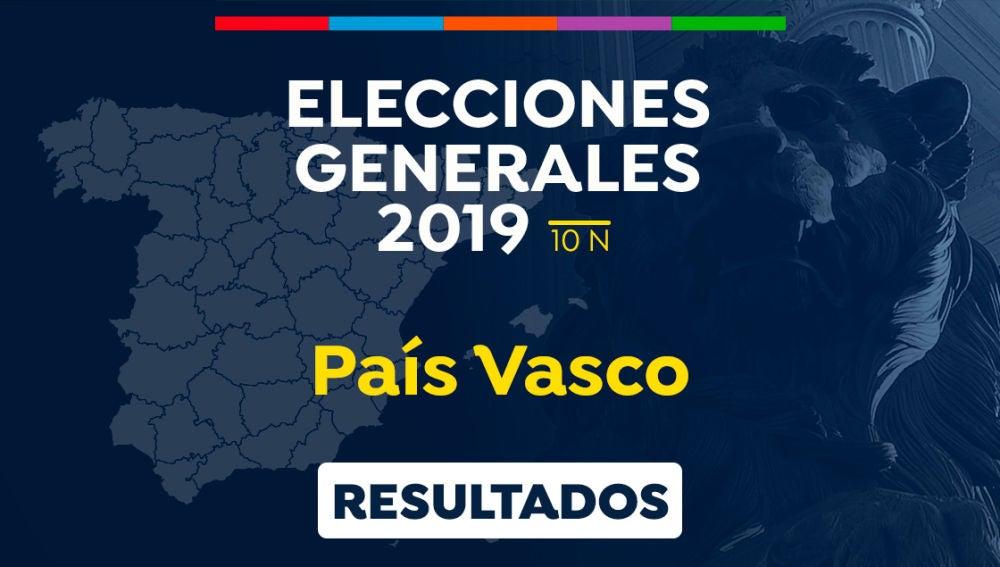 Elecciones generales 2019: Resultado de las elecciones generales en País Vascoel 10-N