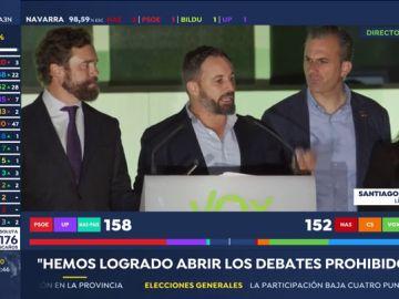 Resultado elecciones generales 2019: Santiago Abascal, a punto de convertir a Vox en la tercera fuerza