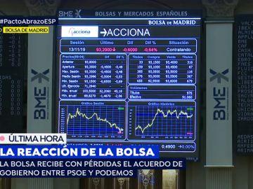 La Bolsa abre a la baja y sube la prima de riesgo
