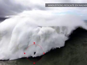 El escalofriante vídeo del momento en el que una ola engulle durante un minuto al surfista Pedro Scooby